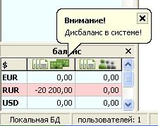 Дисбаланс в системе